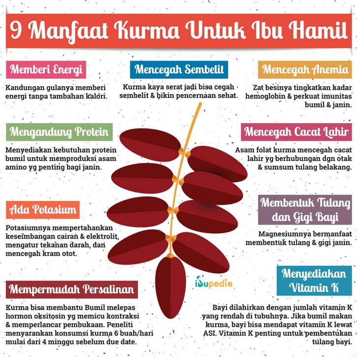 9 Manfaat Kurma Untuk Ibu Hamil Infografis Ibupedia