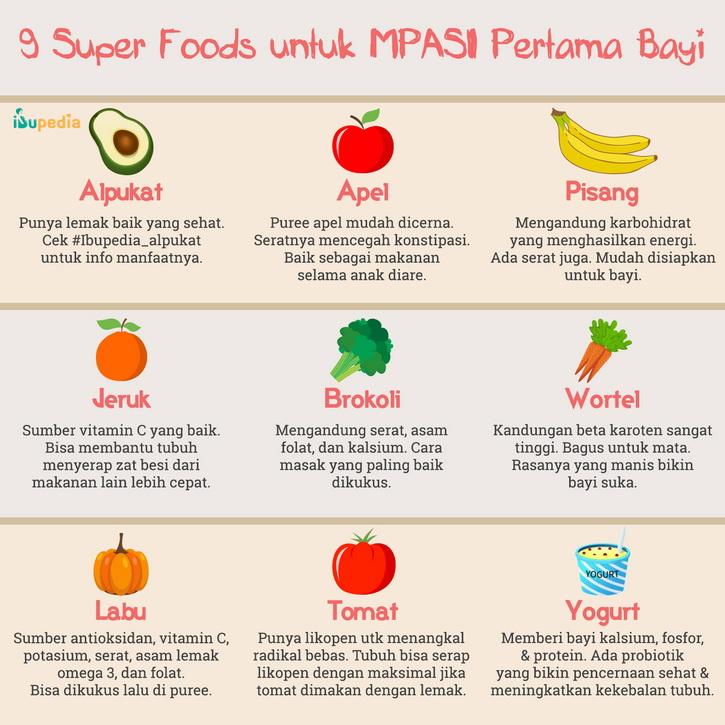 9 Super Foods Untuk Mpasi Pertama Bayi Infografis Ibupedia